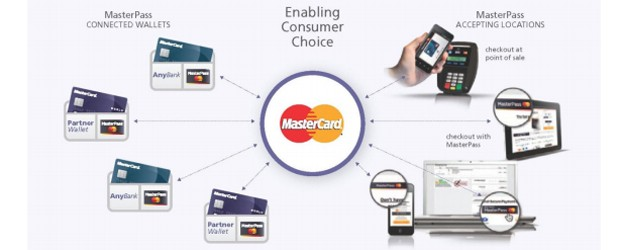MasterPass-feature