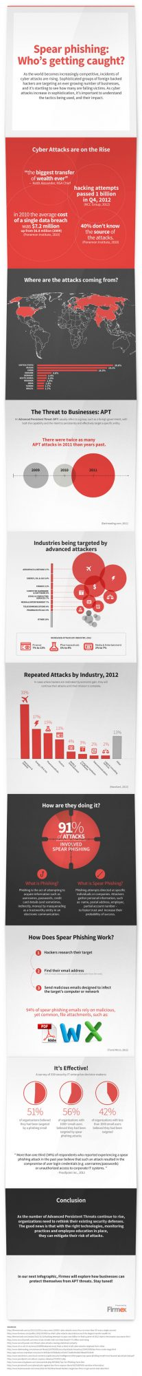 spear-phishing-infographic