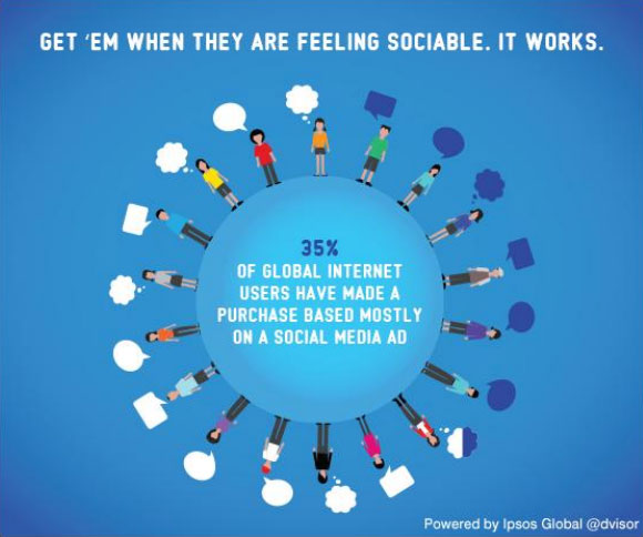 social-ads-infographic
