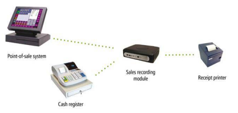Quebec-Sales-Recording-Module