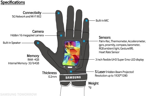 Samsung Fingers: its April Fools' Day prank for 2014. (Image: Samsung).