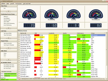 An example view of a Memex dashboard.