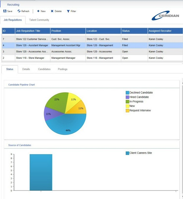 Dayforce Recruiting reports for hiring managers. (Image: Ceridian).