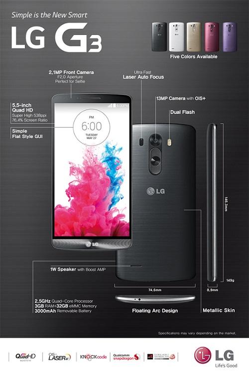 The LG G3. (Image: LG).