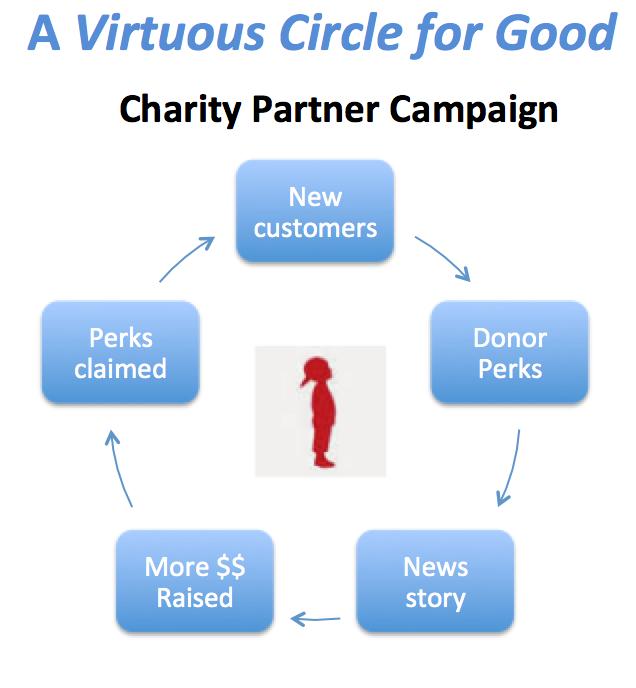 Enterprise CSR transformed