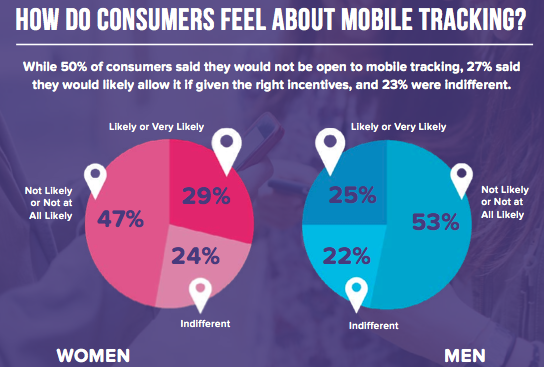 tracking-consumer-feelings