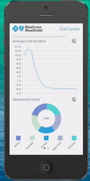 Salesforce Wave - mobile