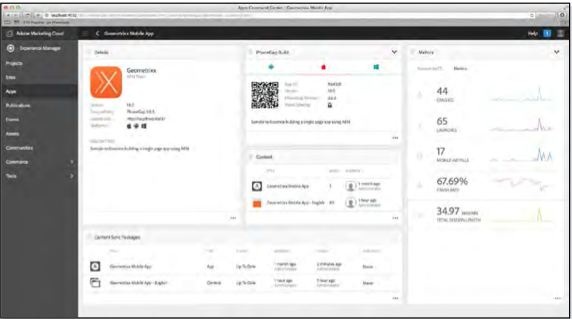 Adobe Experience Managers' app dashboard.
