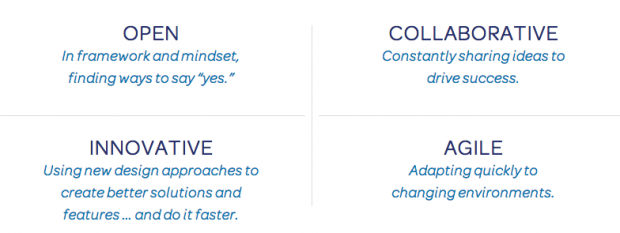 AT&G Foundry principles: open, collaborative, innovative, agile
