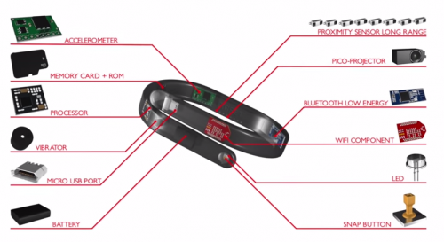 Although no prototype for the Cicret Bracelet exists, the video depicts components in detail.