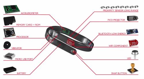 achat authentique meilleur prix pour le magasin The 'Cicret' is out – this futuristic bracelet doesn't exist ...