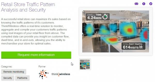 Retail solution in Telus IoT marketplace