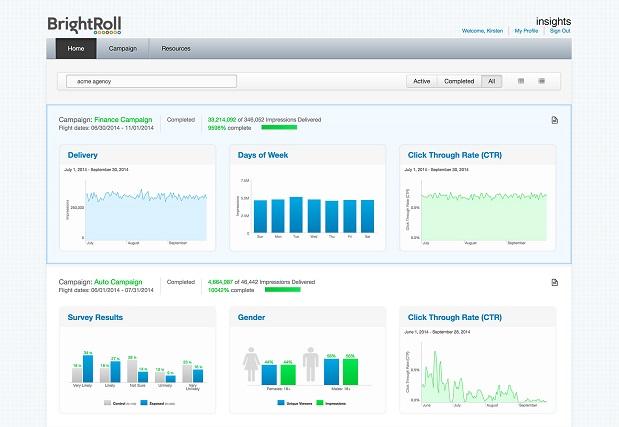 BrightRoll insights dashboard example