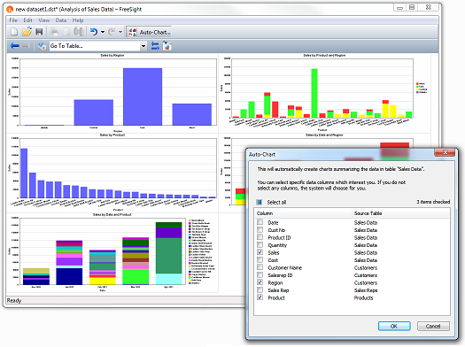 Screenshot of charts and visualizations