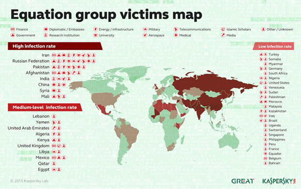 Map of victims infected by Equation malware: Kaspersky
