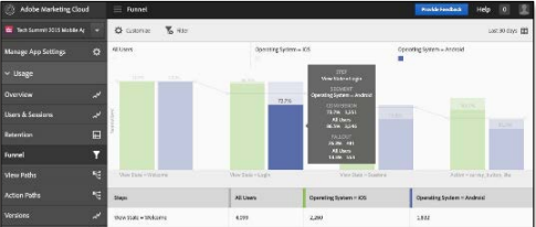 Adobe Analytics - mobile apps funnel report
