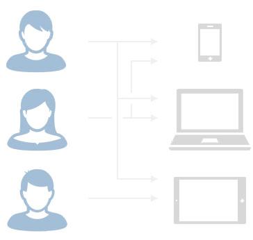 mobile analytics | itbusiness