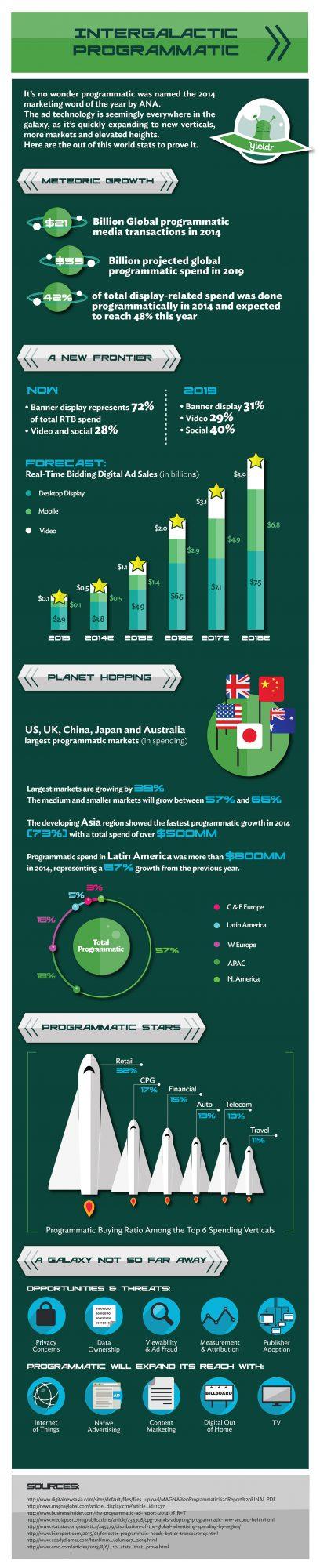 Intergalactic_infographic