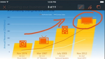 Microsoft PowerPoint on iPhone