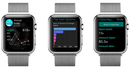Salesforce-Analytics-AppleWatch