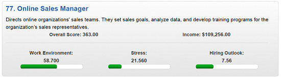 online sales manager