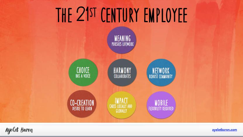 21st century employee