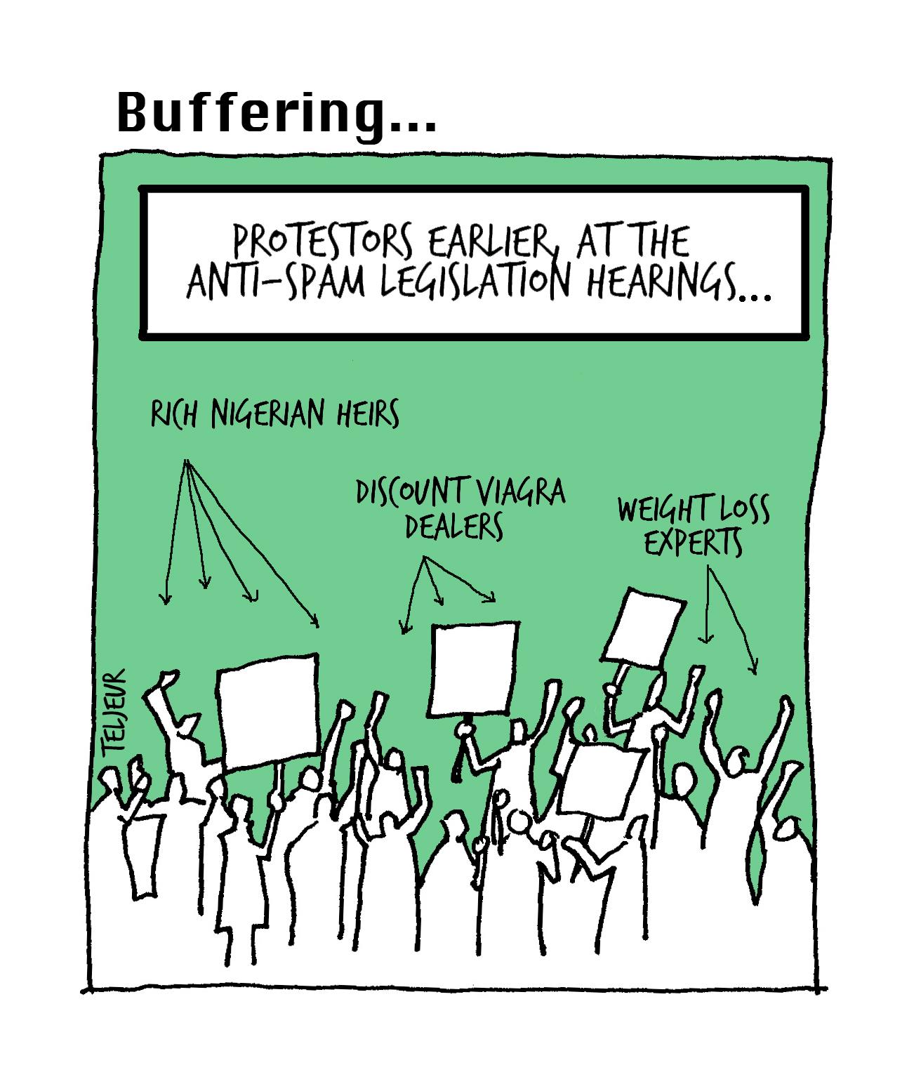 Buffering 4