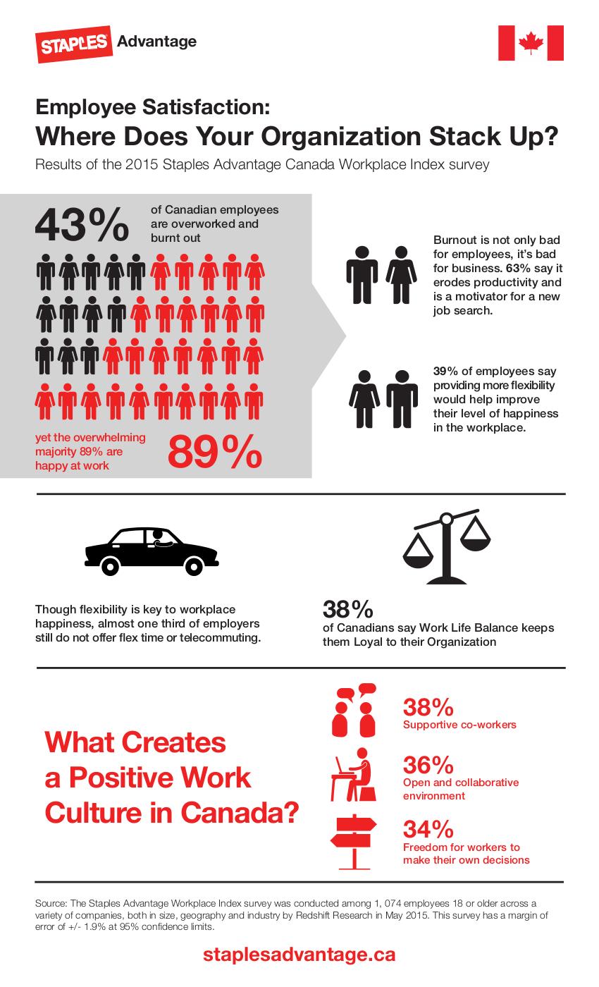 SA_Employee Satisfaction_Infographic_HR