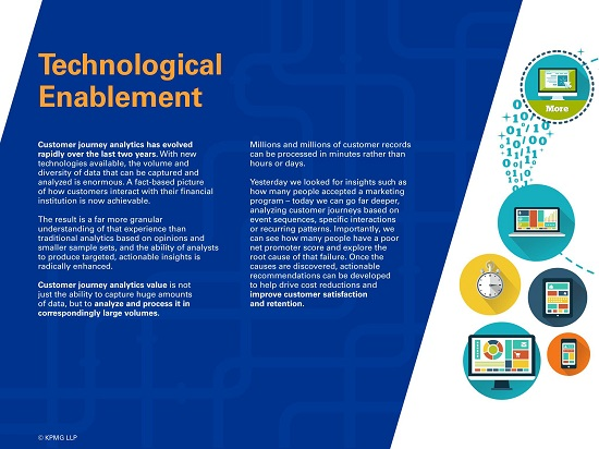 A page from the first issue of KPMG Vantage.