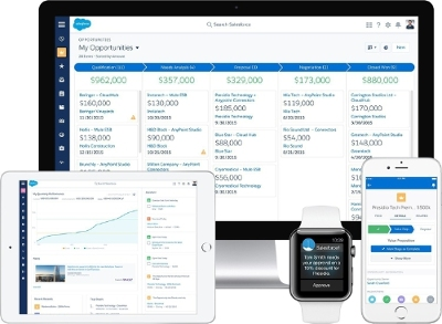 The new Lightning look for the Salesforce Sales Cloud is designed with mobile devices in mind.