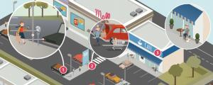 How HotSpot Parking works
