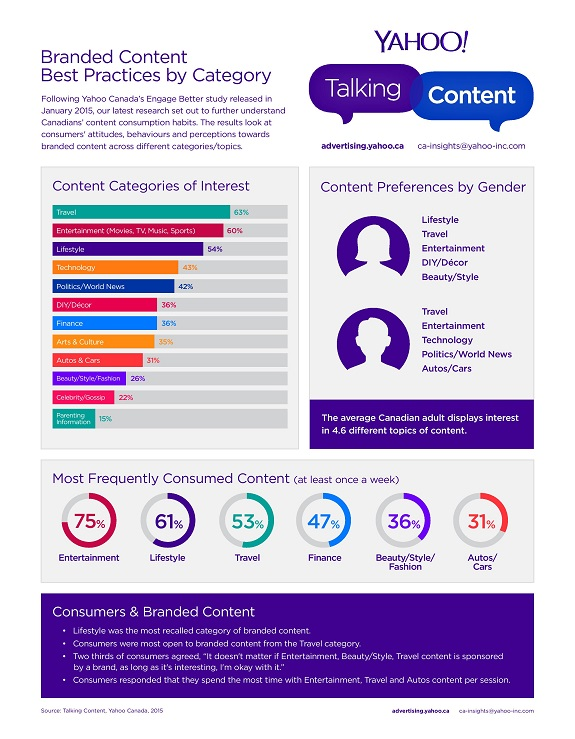 Talking Content Infographic-page-001