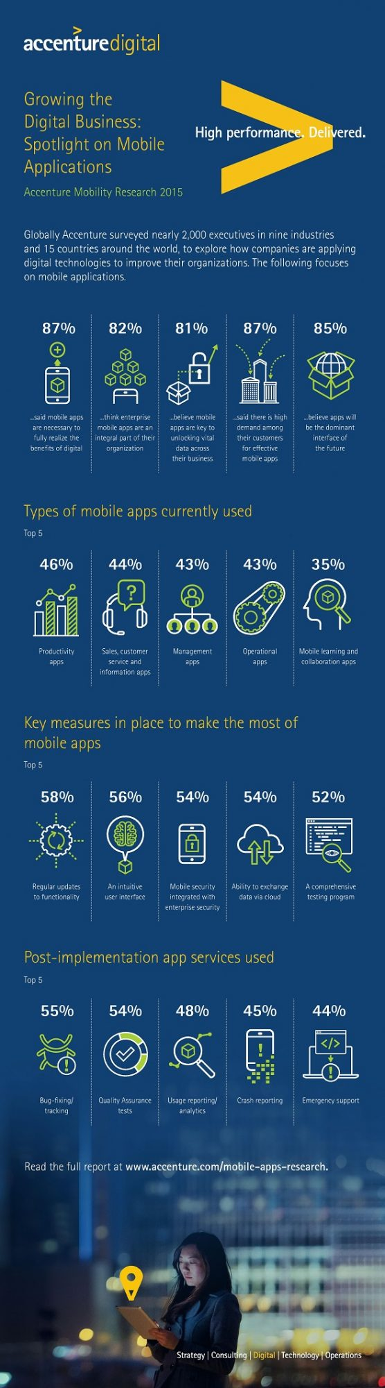 150904 - Mobile Apps Research Infographic FINAL-page-001