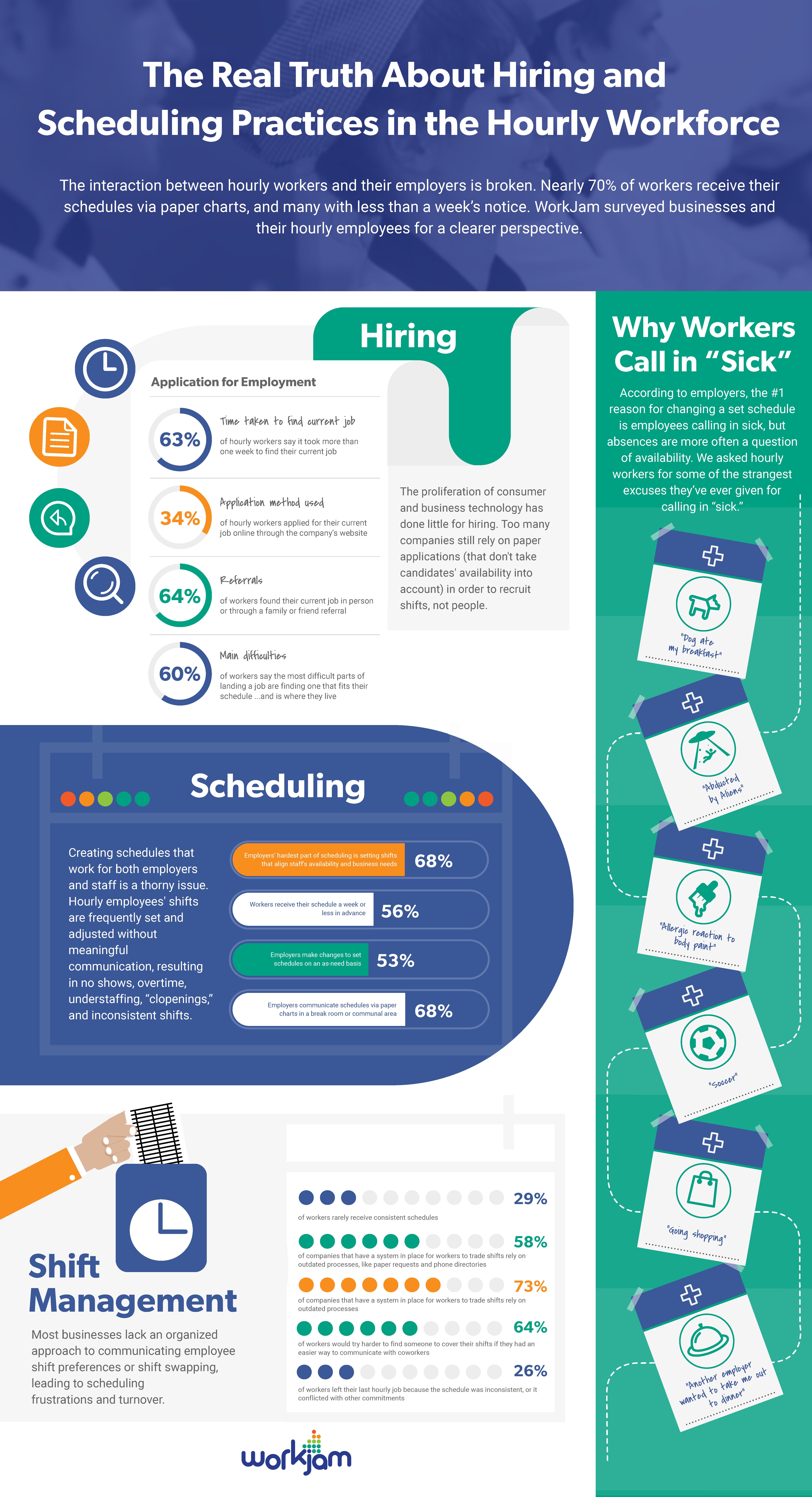 WorkJam-Infographic_FINAL