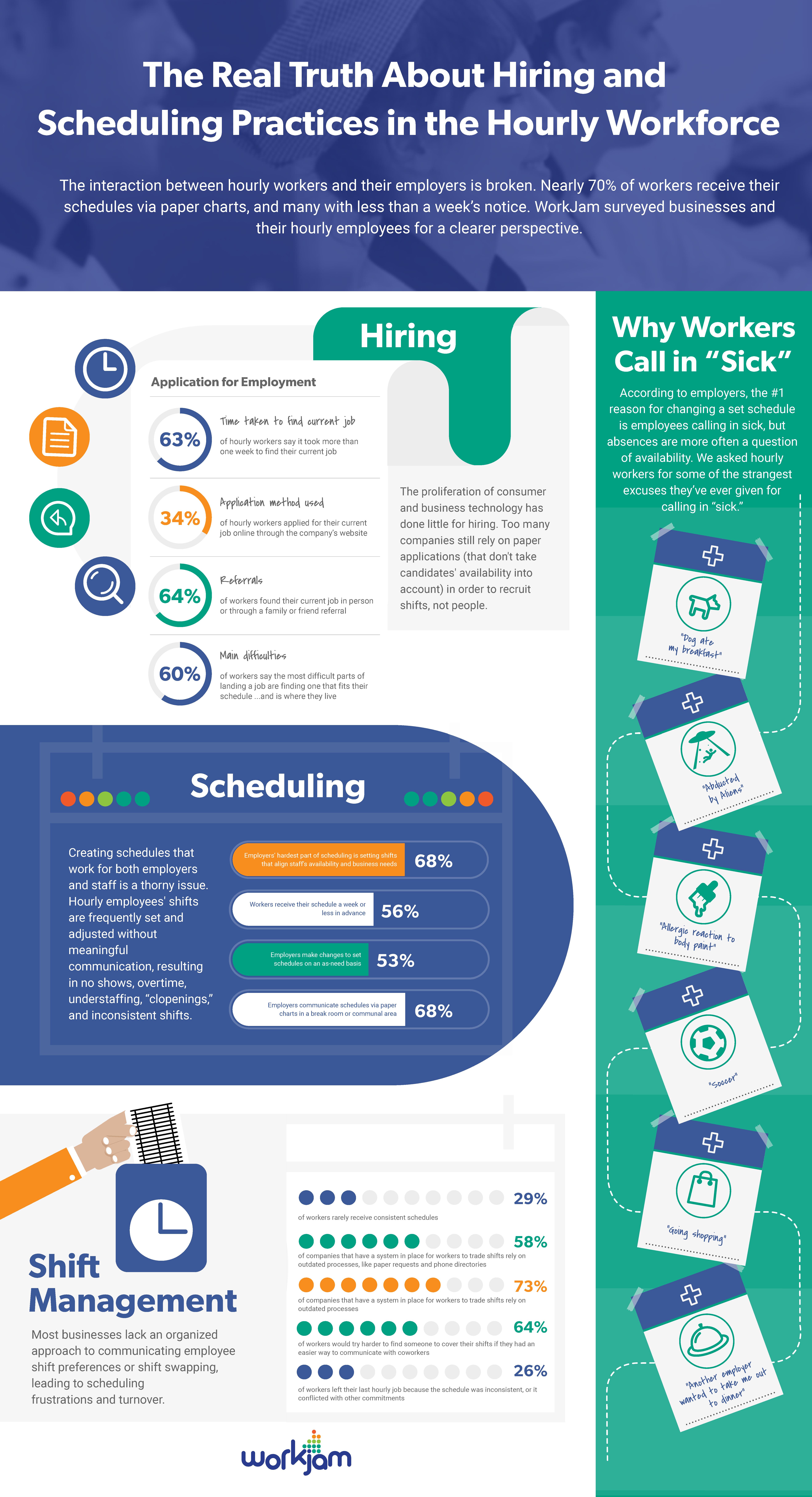 WorkJam-Infographic_FINAL