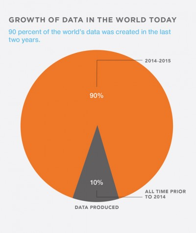 data-growth-infographic