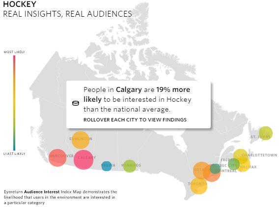 hockey-interest