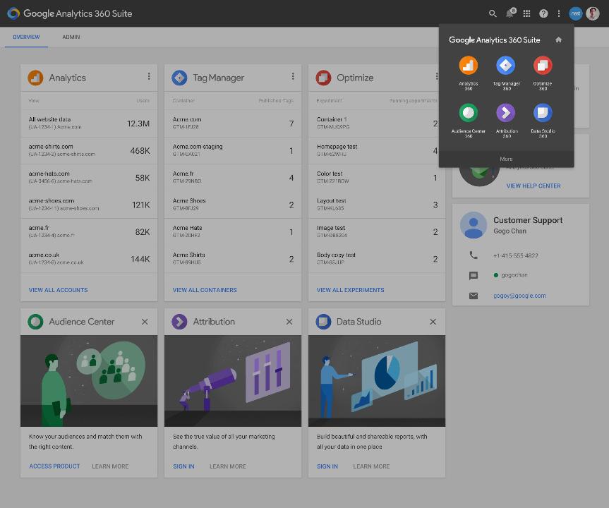 Google Analytics 360 picture