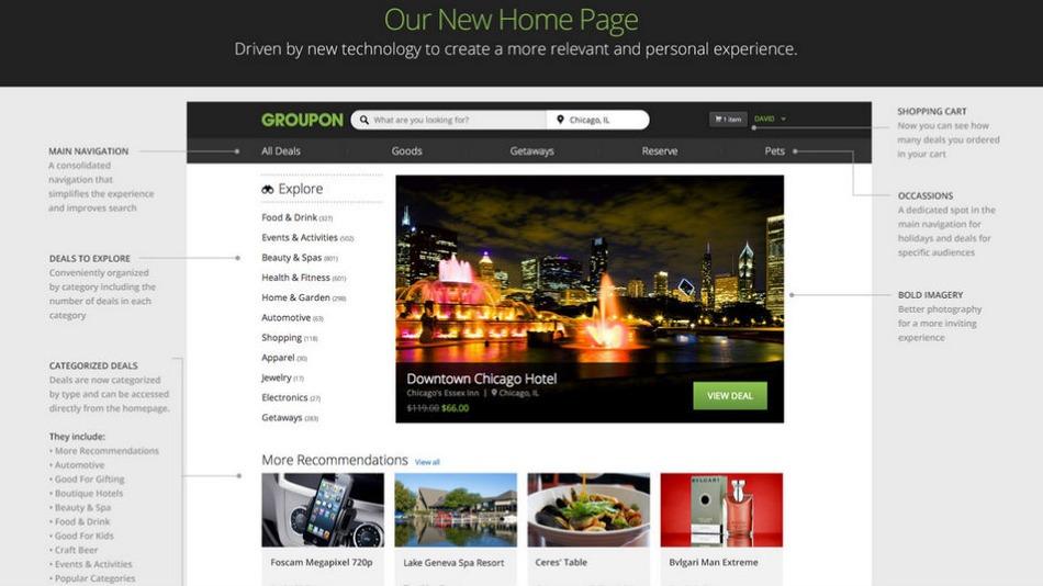 Groupon Redesign