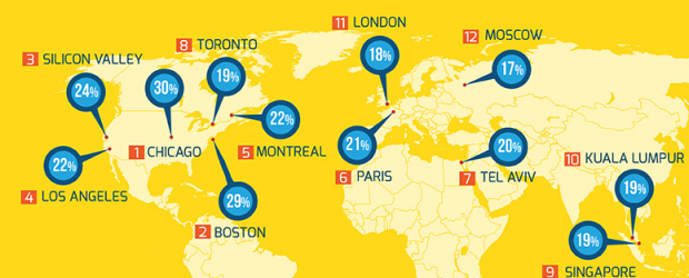 Women startup founders - map
