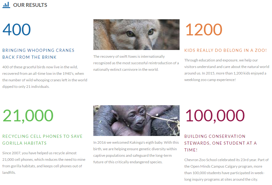 A snapshot of the Calgary Zoo's impact page, courtesy CanadaHelps.