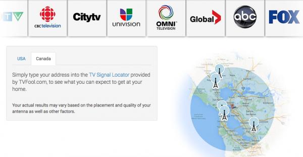 Tablo - Signal locator tool
