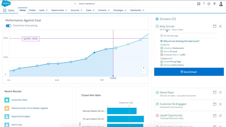 Salesforce Einstein - leadprediction