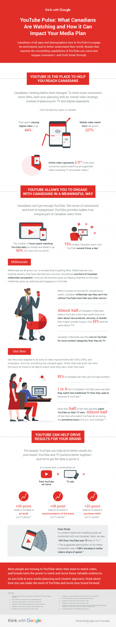 youtube-pulse-infographic