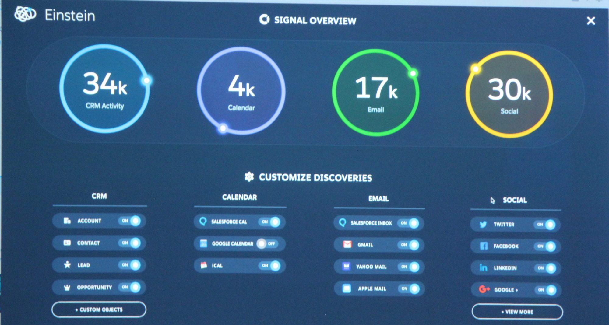 Salesforce Einstein - configuration panel