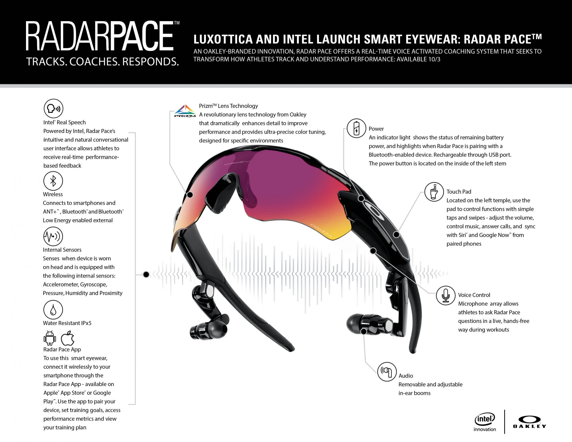 oakley_radar-pace_tech-sheet_english