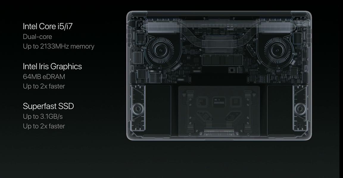 MacBook 13 inch specs