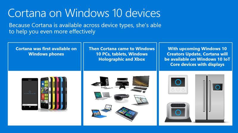 Courtesy Microsoft