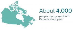 Canada Suicide Prevention Service feature